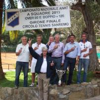 Aivat - Park Campione d'Italia Over 50 Maschile